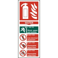 Fire Extinguisher Water Sav